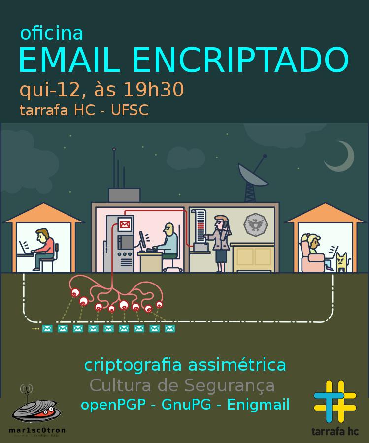 Oficina OpenPGP - 12-05-2016